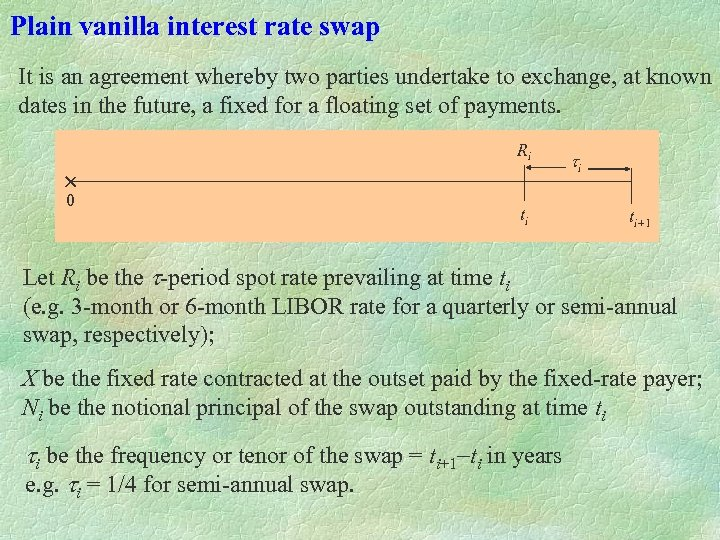 Plain vanilla interest rate swap It is an agreement whereby two parties undertake to