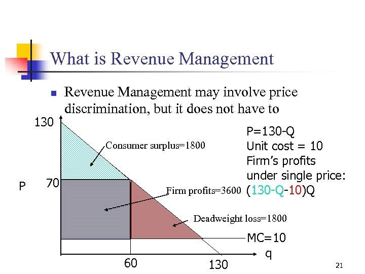 What is Revenue Management n 130 P 70 Revenue Management may involve price discrimination,