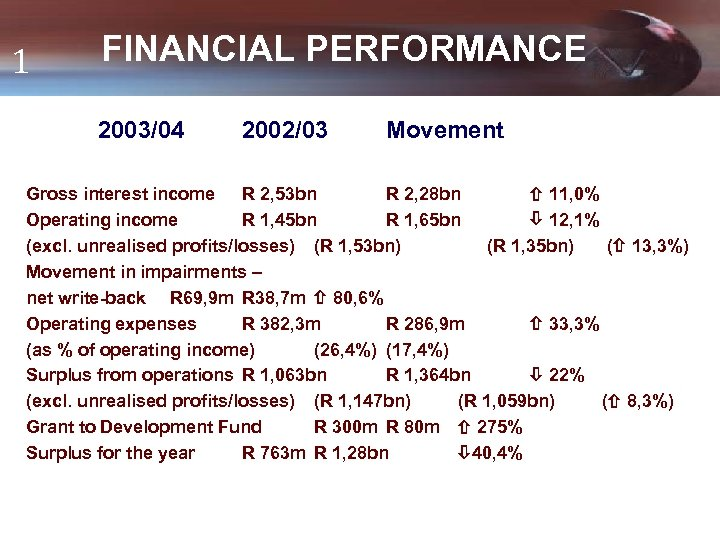 1 FINANCIAL PERFORMANCE 2003/04 2002/03 Movement Gross interest income R 2, 53 bn R