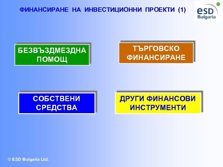 ФИНАНСИРАНЕ НА ИНВЕСТИЦИОННИ ПРОЕКТИ (1) БЕЗВЪЗДМЕЗДНА ПОМОЩ СОБСТВЕНИ СРЕДСТВА © ESD Bulgaria Ltd. ТЪРГОВСКО