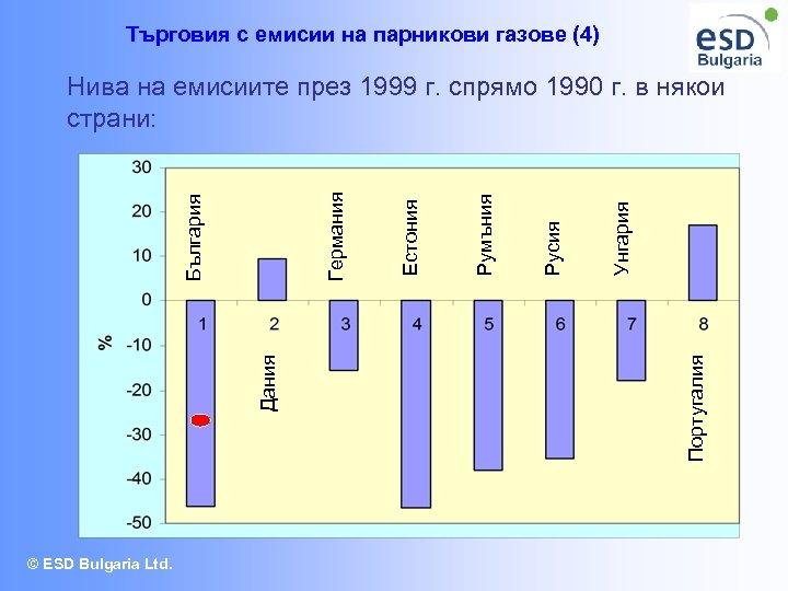 Търговия с емисии на парникови газове (4) © ESD Bulgaria Ltd. Русия Румъния Естония