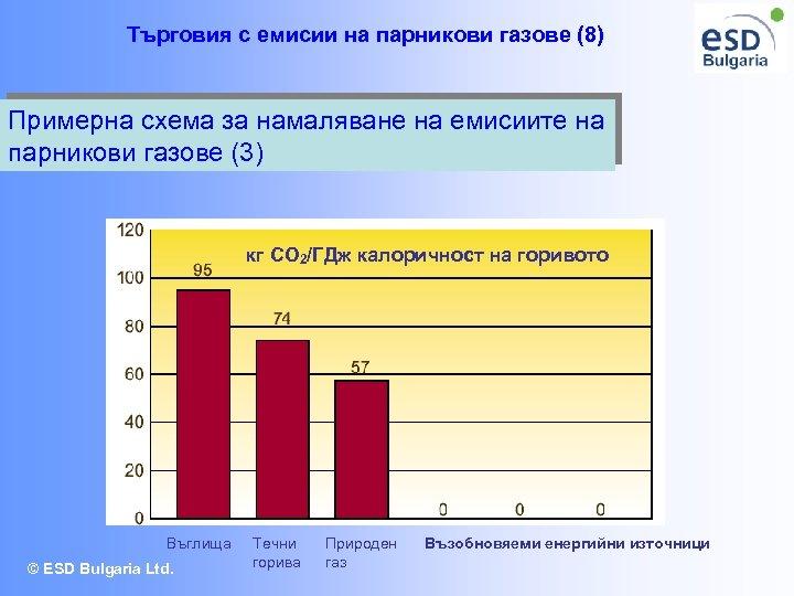 Търговия с емисии на парникови газове (8) Примерна схема за намаляване на емисиите на