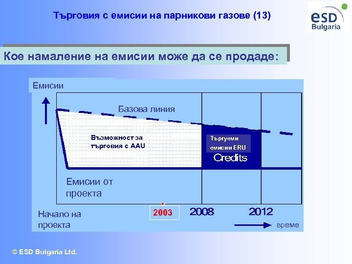 Търговия с емисии на парникови газове (13) Кое намаление на емисии може да се