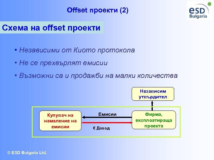 Offset проекти (2) Схема на offset проекти • Независими от Киото протокола • Не