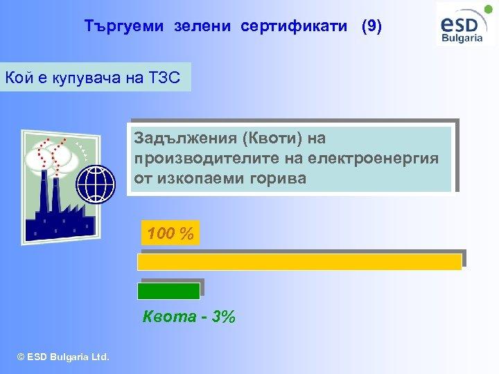 Търгуеми зелени сертификати (9) Кой е купувача на ТЗС Задължения (Квоти) на производителите на