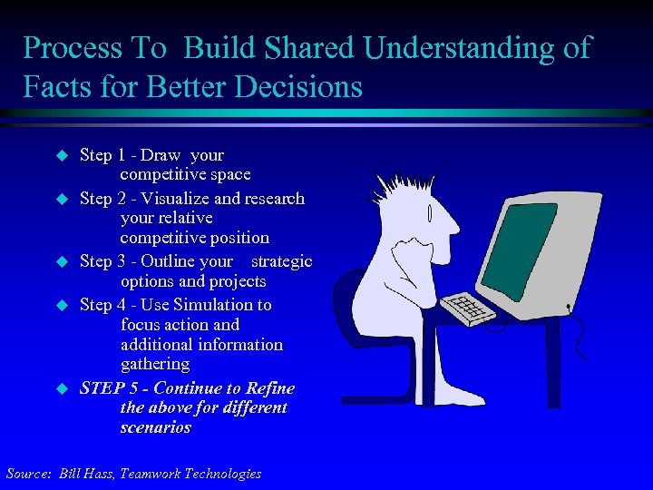 Process To Build Shared Understanding of Facts for Better Decisions u u u Step