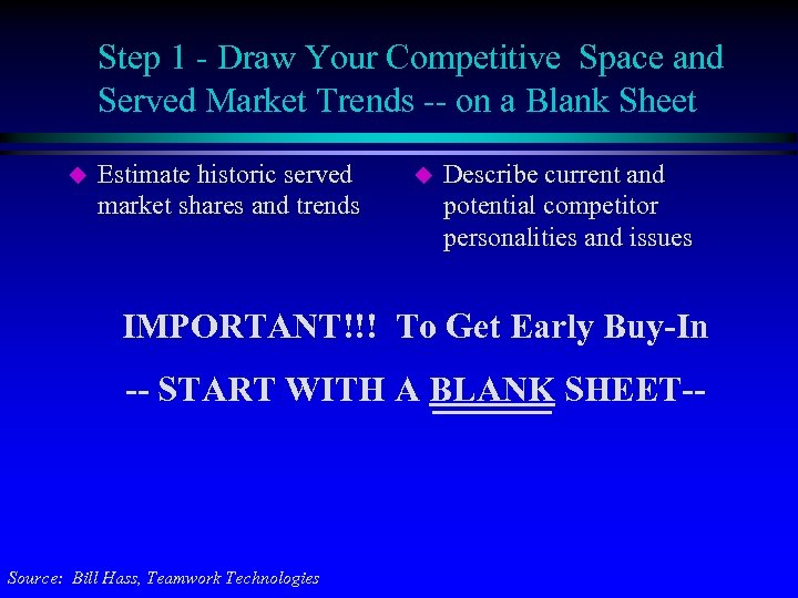Step 1 - Draw Your Competitive Space and Served Market Trends -- on a