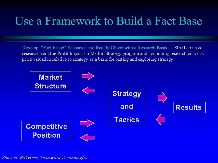 """Use a Framework to Build a Fact Base Develop """"Fact-based"""" Scenarios and Reality Check"""