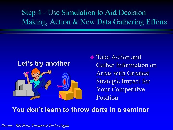 Step 4 - Use Simulation to Aid Decision Making, Action & New Data Gathering