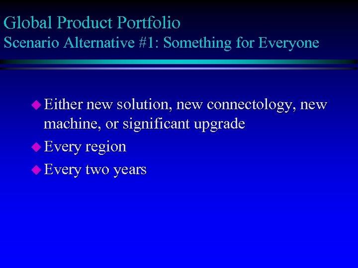 Global Product Portfolio Scenario Alternative #1: Something for Everyone u Either new solution, new