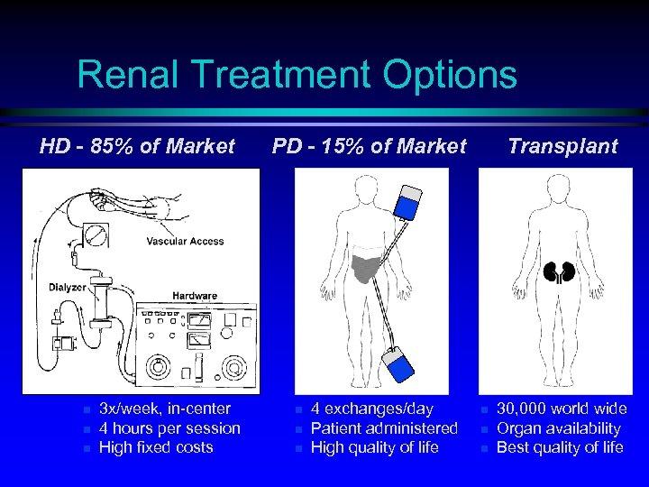 Renal Treatment Options HD - 85% of Market n n n 3 x/week, in-center