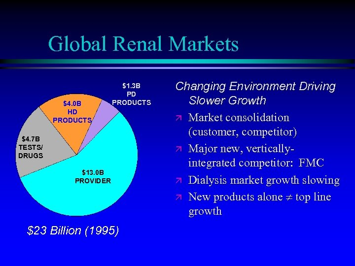 Global Renal Markets $4. 0 B HD PRODUCTS $1. 3 B PD PRODUCTS $4.