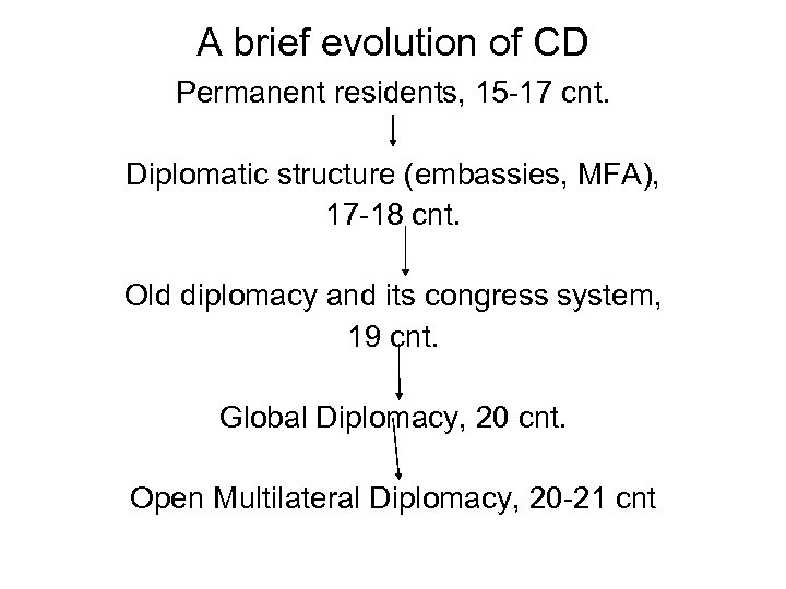 A brief evolution of CD Permanent residents, 15 -17 cnt. Diplomatic structure (embassies, MFA),