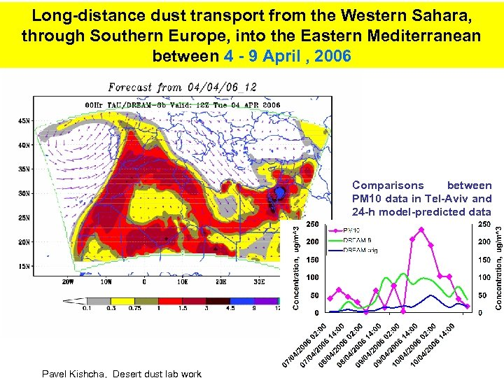 Long-distance dust transport from the Western Sahara, through Southern Europe, into the Eastern Mediterranean