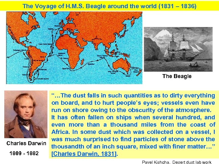 The Voyage of H. M. S. Beagle around the world (1831 – 1836) The
