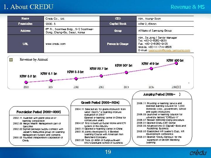 1. About CREDU Name Foundation Address URL Revenue & MS Credu Co. , Ltd.