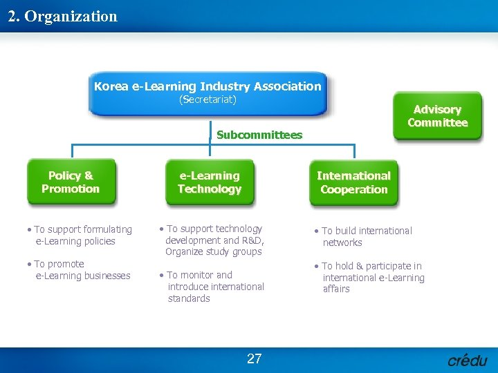 2. Organization Korea e-Learning Industry Association (Secretariat) Advisory Committee Subcommittees Policy & Promotion •