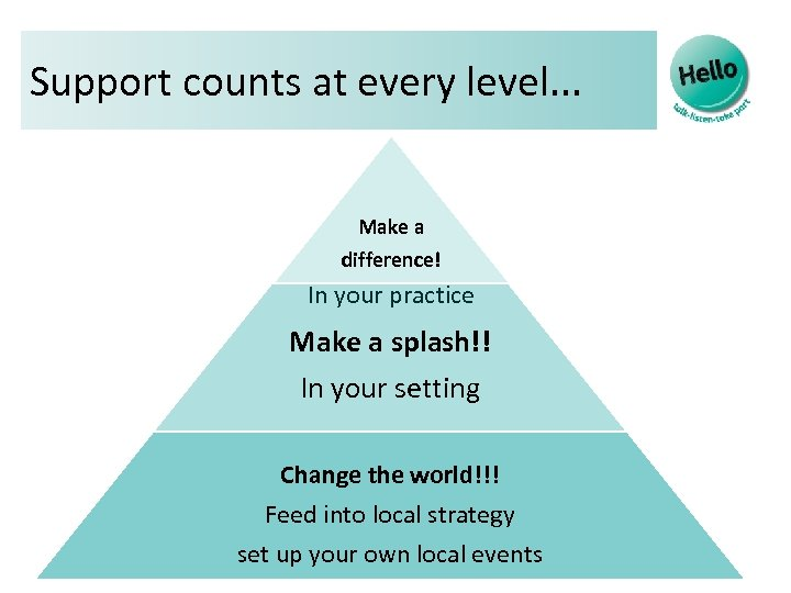 Support counts at every level. . . Make a difference! In your practice Make
