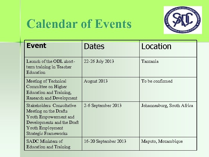 Calendar of Events Event Dates Location Launch of the ODL shortterm training in Teacher