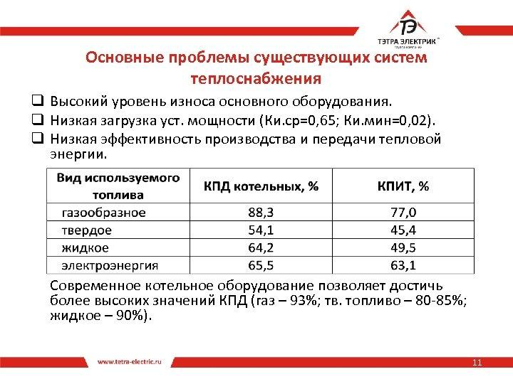 Основные проблемы существующих систем теплоснабжения q Высокий уровень износа основного оборудования. q Низкая загрузка