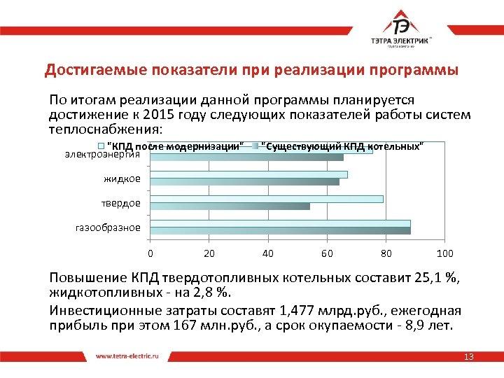 Достигаемые показатели при реализации программы По итогам реализации данной программы планируется достижение к 2015