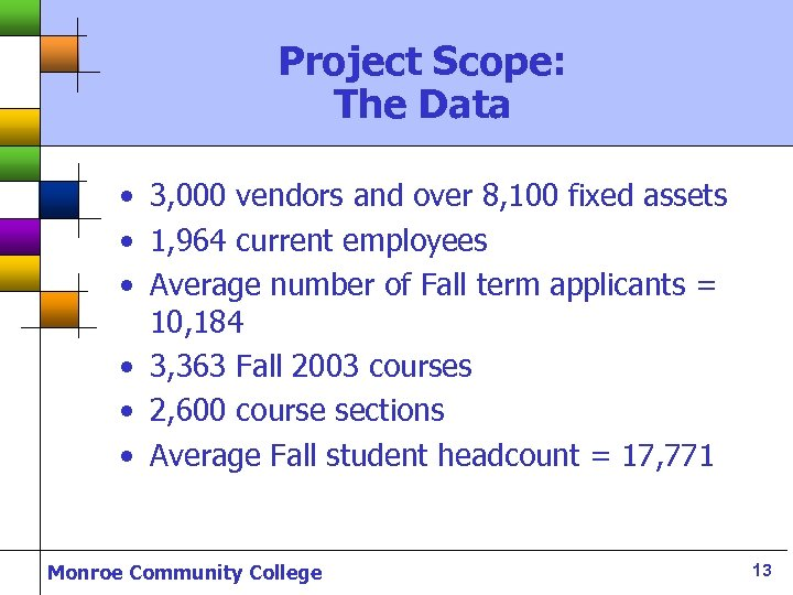 Project Scope: The Data • 3, 000 vendors and over 8, 100 fixed assets