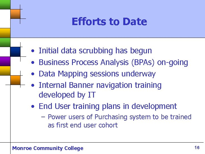 Efforts to Date • • Initial data scrubbing has begun Business Process Analysis (BPAs)