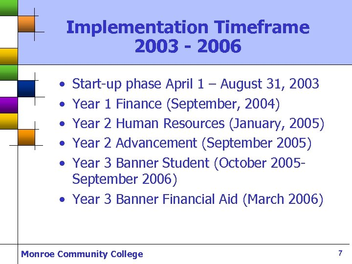 Implementation Timeframe 2003 - 2006 • • • Start-up phase April 1 – August