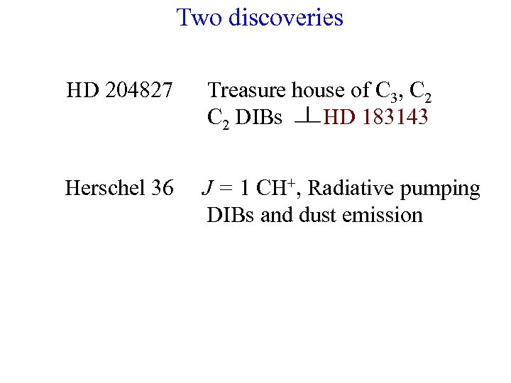 Two discoveries HD 204827 Treasure house of C 3, C 2 DIBs HD 183143