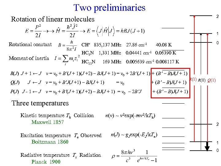 Two preliminaries 2 Rotation of linear molecules 1 Rotational constant Moment of inertia CH+