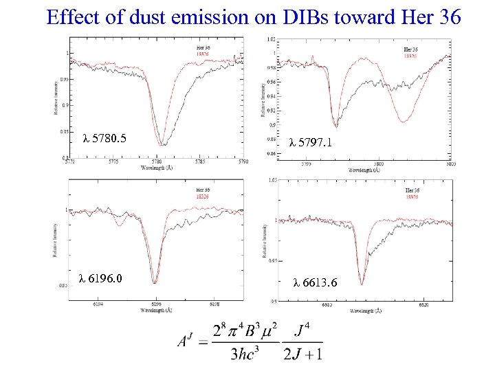 Effect of dust emission on DIBs toward Her 36 λ 5780. 5 λ 6196.
