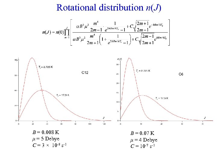 Rotational distribution n(J) B = 0. 008 K μ = 5 Debye C =