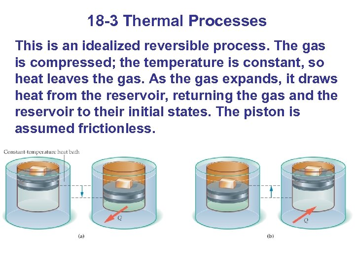 18 -3 Thermal Processes This is an idealized reversible process. The gas is compressed;