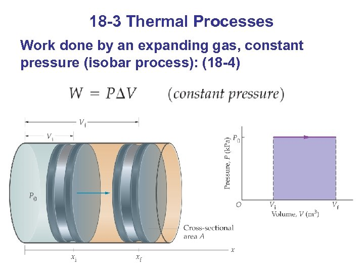 18 -3 Thermal Processes Work done by an expanding gas, constant pressure (isobar process):