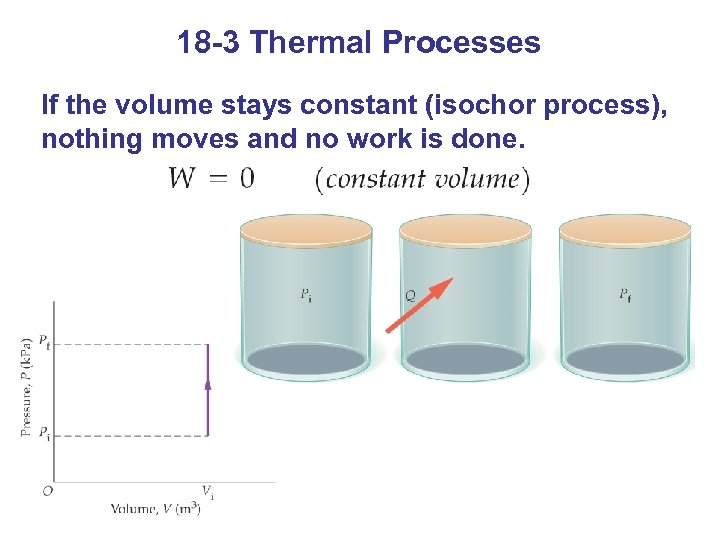 18 -3 Thermal Processes If the volume stays constant (isochor process), nothing moves and