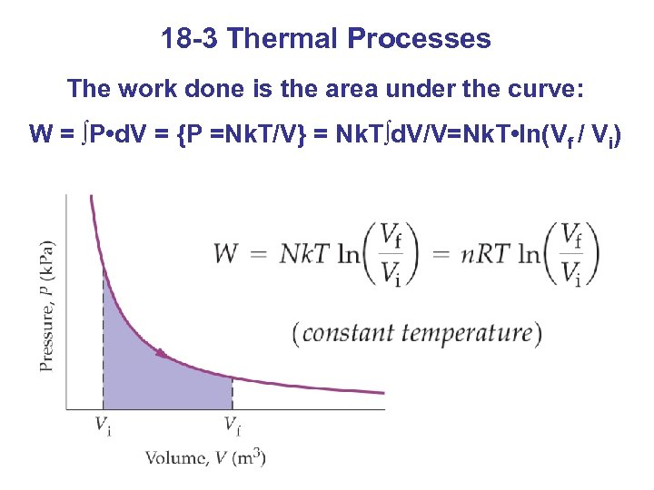 18 -3 Thermal Processes The work done is the area under the curve: W
