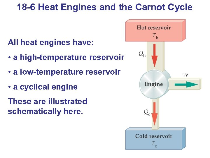 18 -6 Heat Engines and the Carnot Cycle All heat engines have: • a