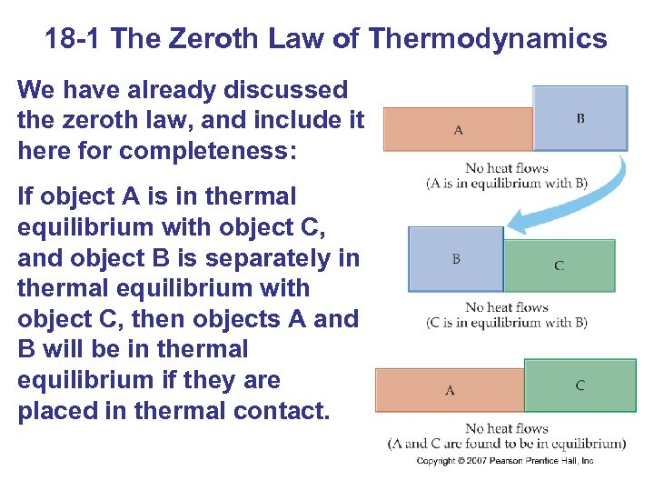 18 -1 The Zeroth Law of Thermodynamics We have already discussed the zeroth law,