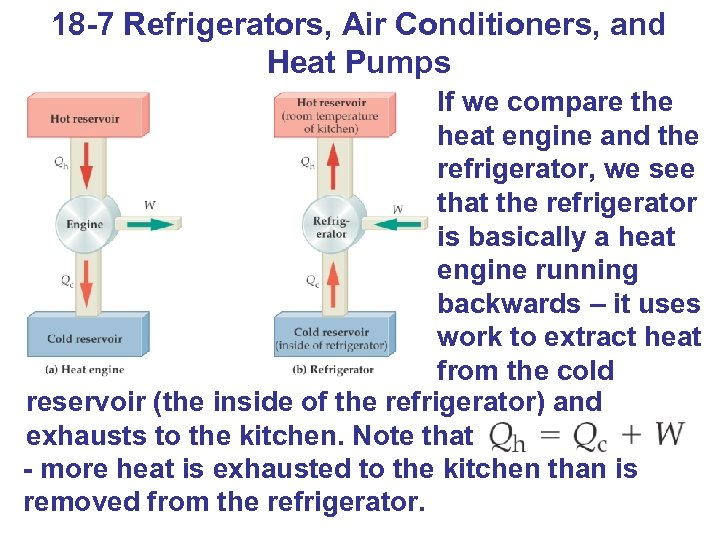 18 -7 Refrigerators, Air Conditioners, and Heat Pumps If we compare the heat engine
