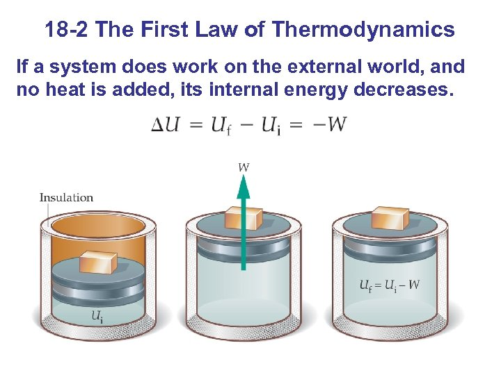 18 -2 The First Law of Thermodynamics If a system does work on the