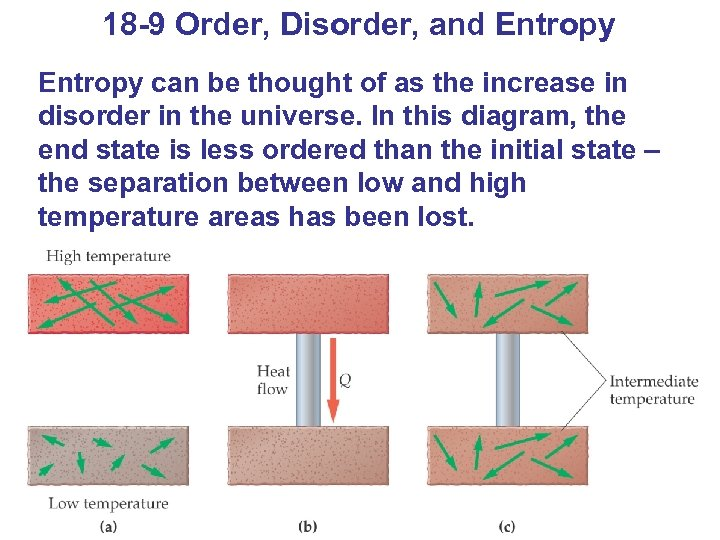 18 -9 Order, Disorder, and Entropy can be thought of as the increase in
