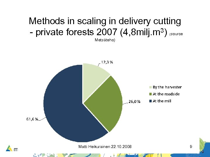Methods in scaling in delivery cutting - private forests 2007 (4, 8 milj. m