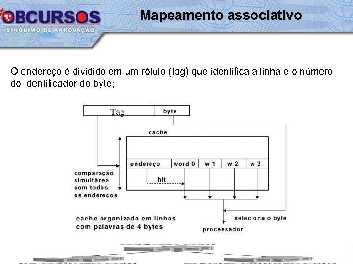 Mapeamento associativo O endereço é dividido em um rótulo (tag) que identifica a linha