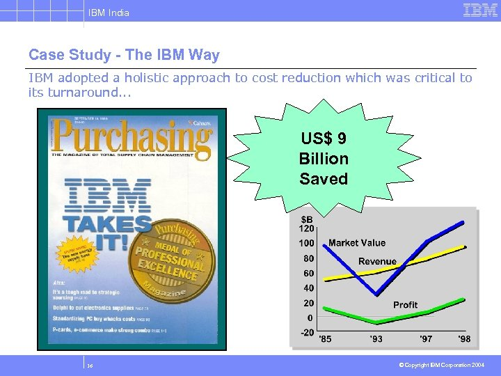 IBM India Case Study - The IBM Way IBM adopted a holistic approach to