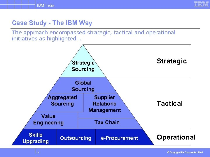 IBM India Case Study - The IBM Way The approach encompassed strategic, tactical and