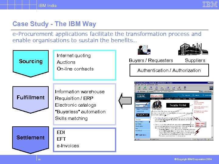 IBM India Case Study - The IBM Way e-Procurement applications facilitate the transformation process
