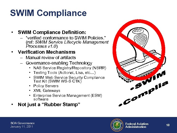 """SWIM Compliance • SWIM Compliance Definition: – """"verified conformance to SWIM Policies. """" (ref:"""