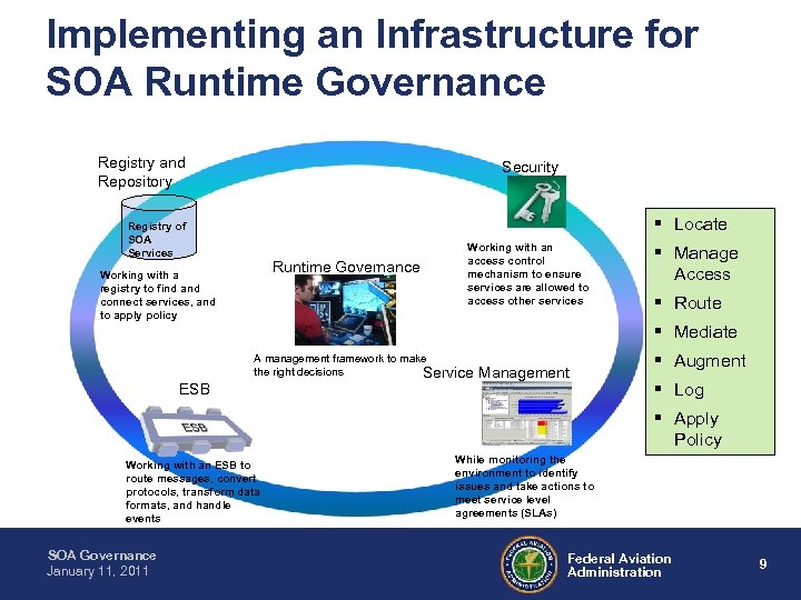 Implementing an Infrastructure for SOA Runtime Governance Registry and Repository Security § Locate Registry