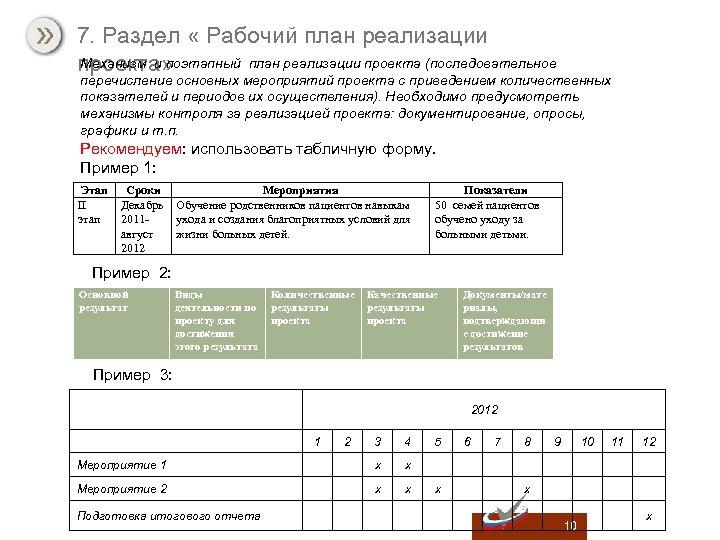 7. Раздел « Рабочий план реализации Механизм и поэтапный план реализации проекта (последовательное проекта»