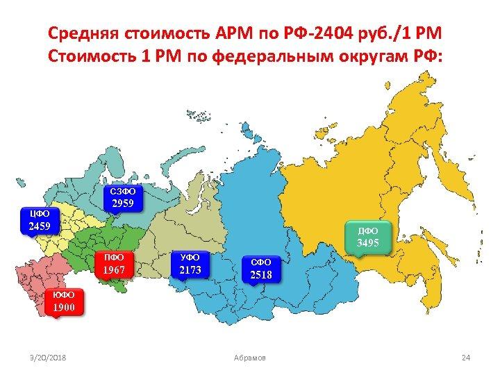 Средняя стоимость АРМ по РФ-2404 руб. /1 РМ Стоимость 1 РМ по федеральным округам